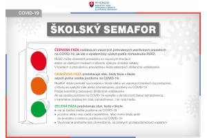 Infografika - ŠKOLSKÝ SEMAFOR